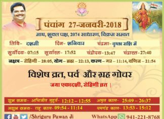 Panchang 2018 january, Shriguru Pawanji, Today's Panchang